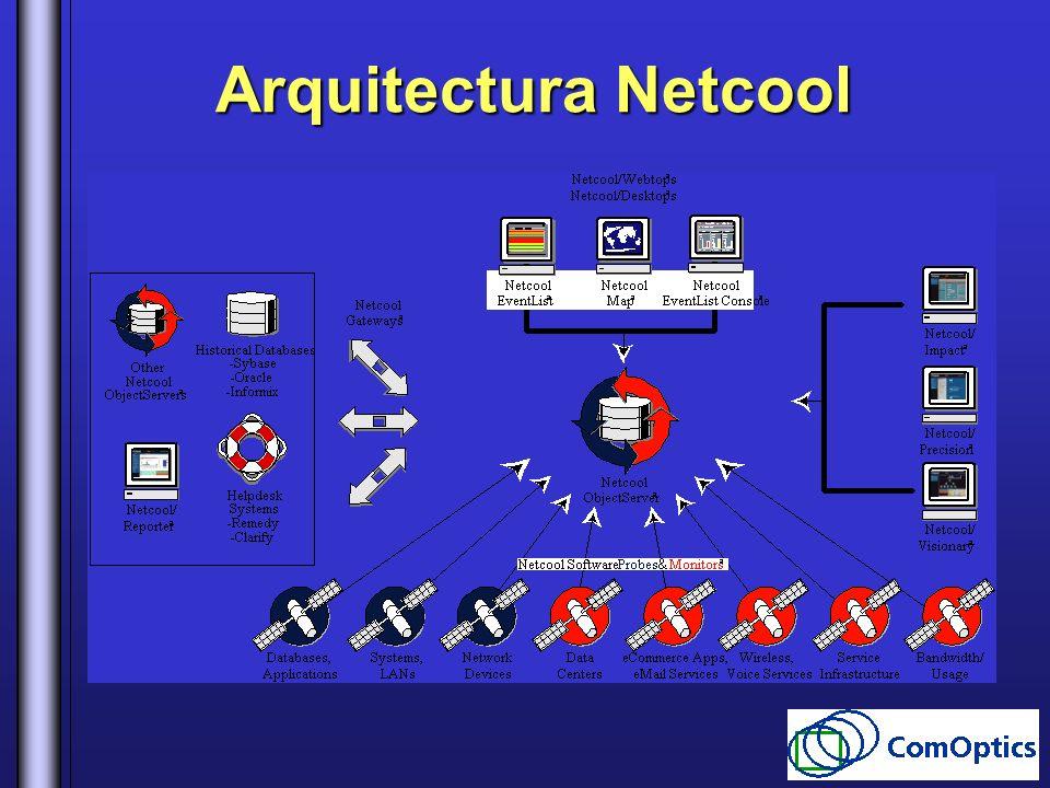 Arquitectura Netcool