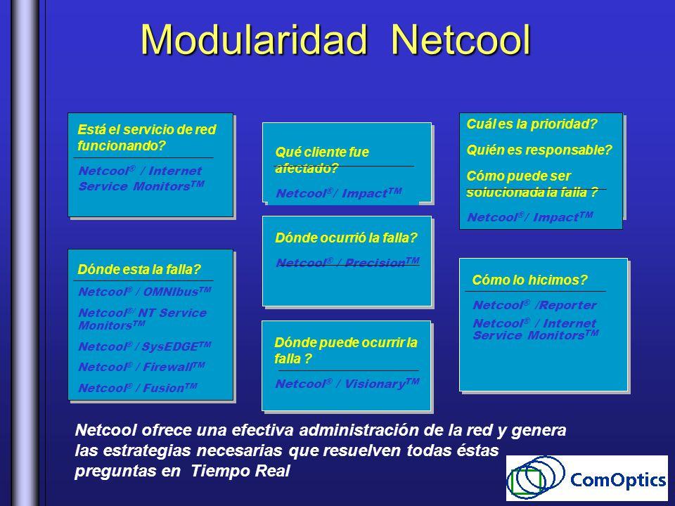Modularidad Netcool Está el servicio de red funcionando Netcool® / Internet Service MonitorsTM. Qué cliente fue afectado
