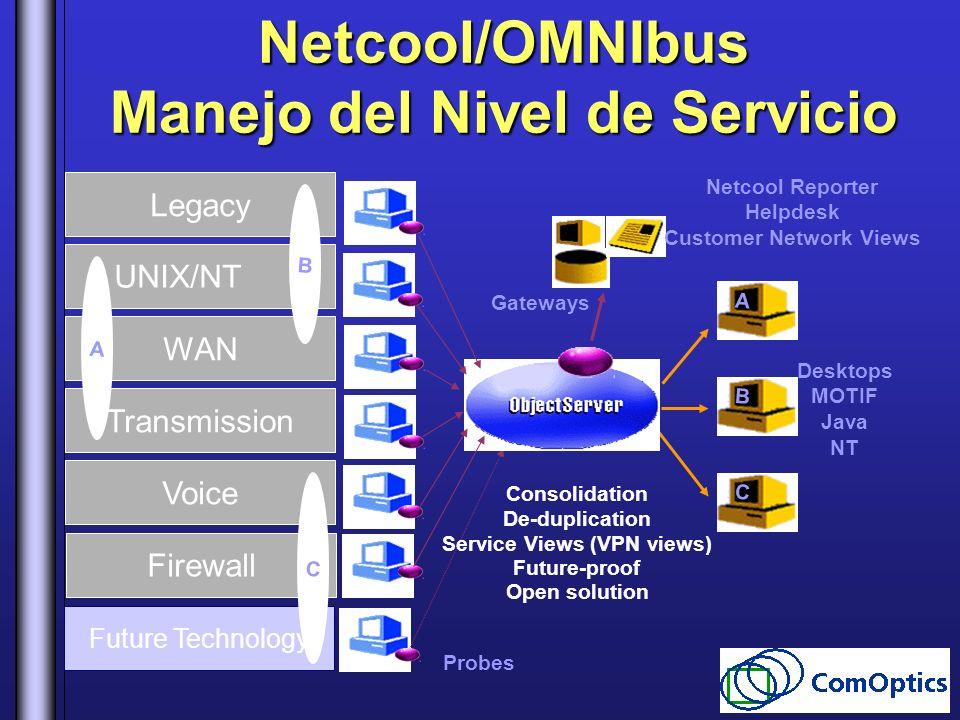 Netcool/OMNIbus Manejo del Nivel de Servicio