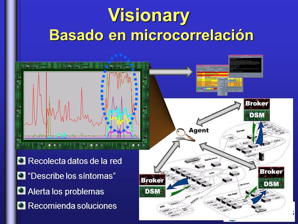 Visionary Basado en microcorrelación
