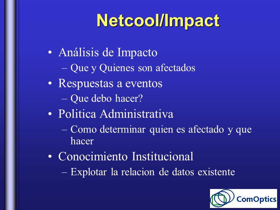 Netcool/Impact Análisis de Impacto Respuestas a eventos