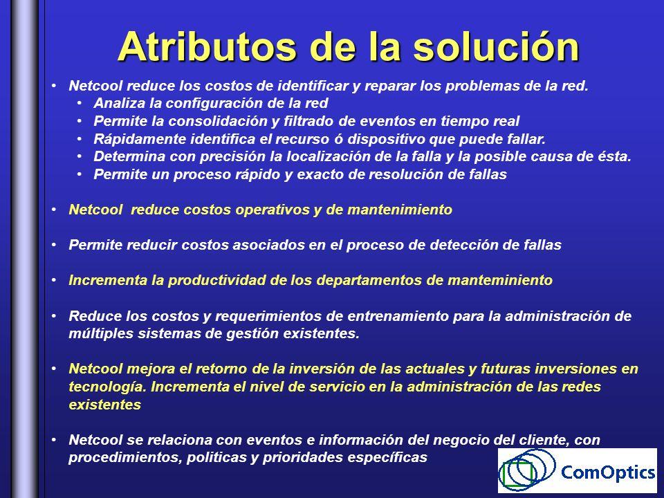 Atributos de la solución