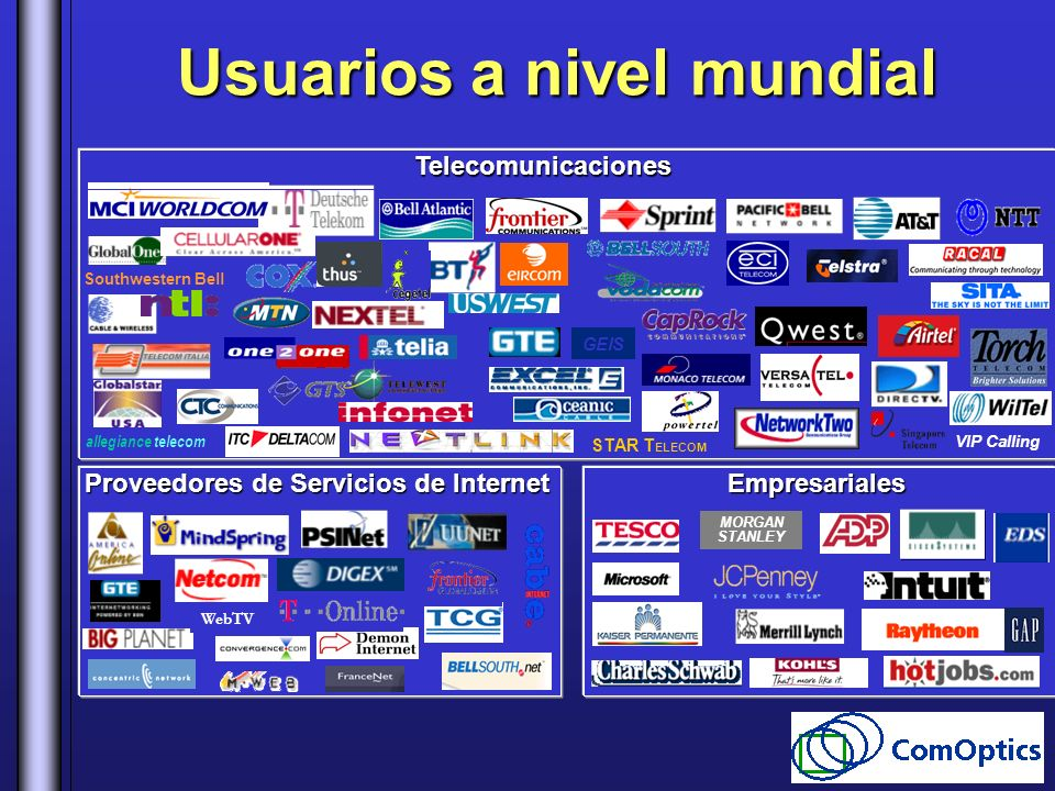 Usuarios a nivel mundial