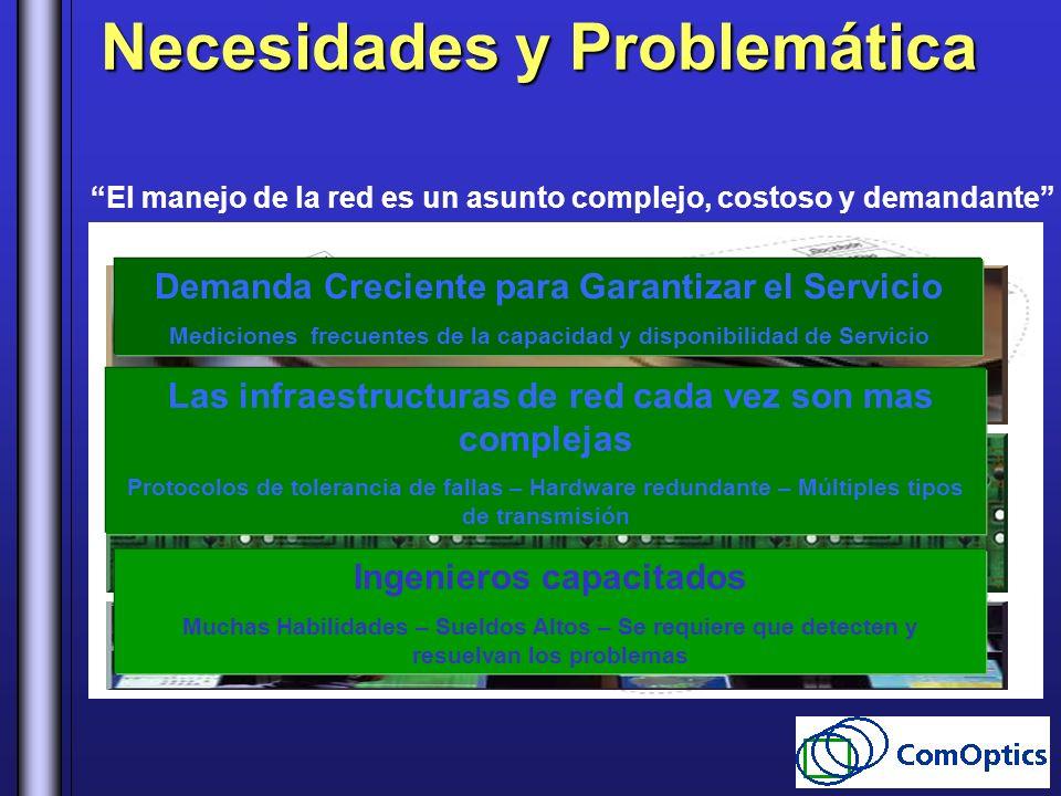 Necesidades y Problemática