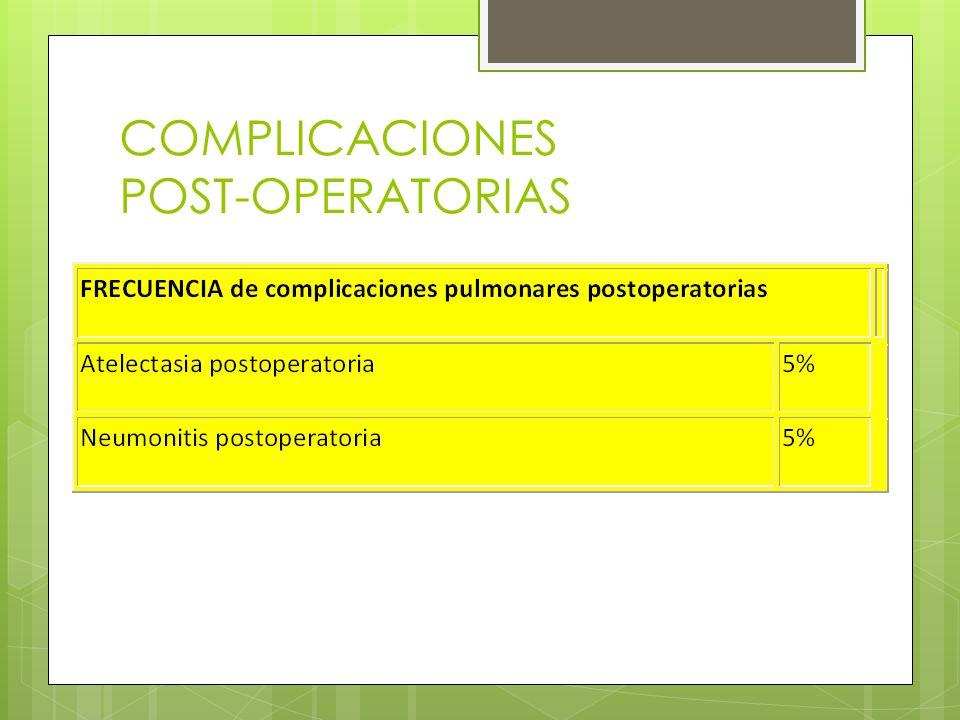 COMPLICACIONES POST-OPERATORIAS