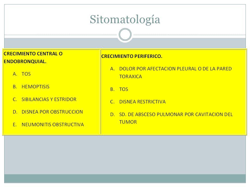 Sitomatología