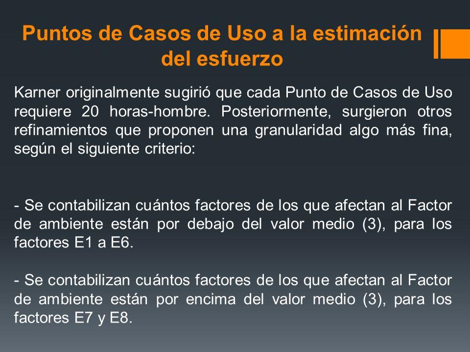 Puntos de Casos de Uso a la estimación del esfuerzo