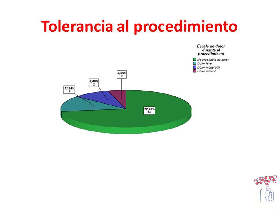 Tolerancia al procedimiento