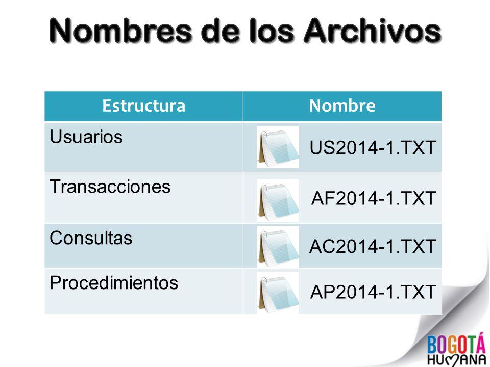 Nombres de los Archivos