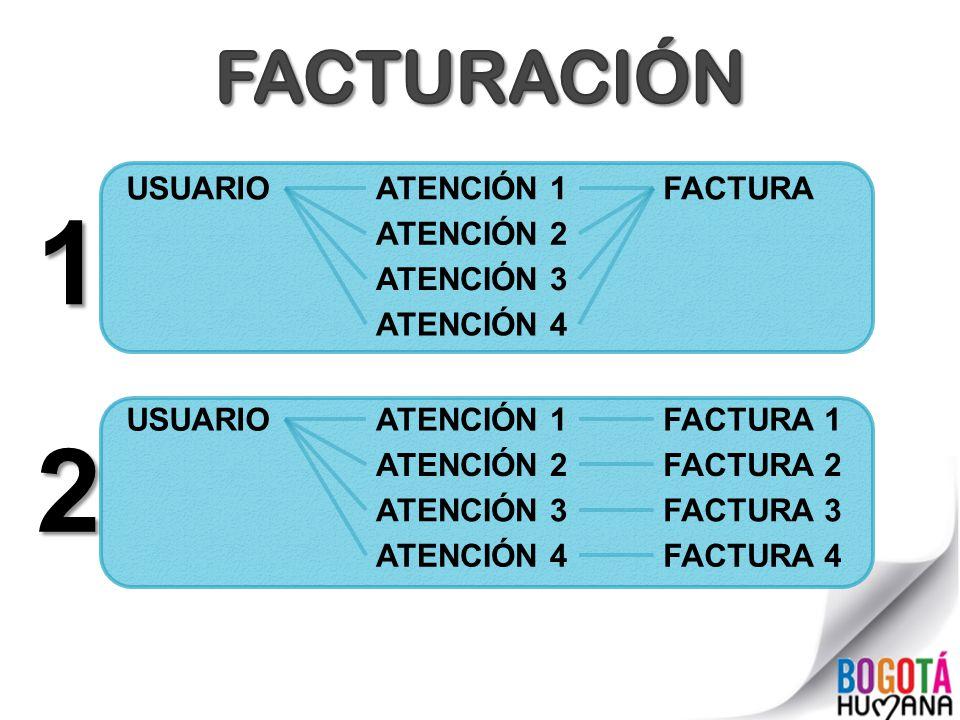 1 2 FACTURACIÓN USUARIO ATENCIÓN 1 FACTURA ATENCIÓN 2 ATENCIÓN 3