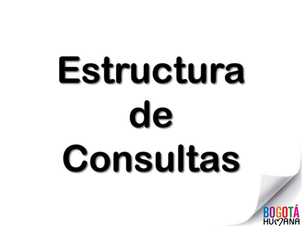 Estructura de Consultas