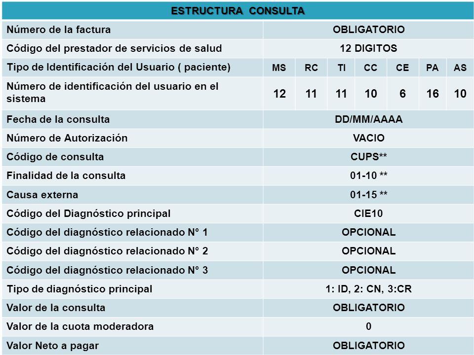 12 11 10 6 16 ESTRUCTURA CONSULTA Número de la factura OBLIGATORIO