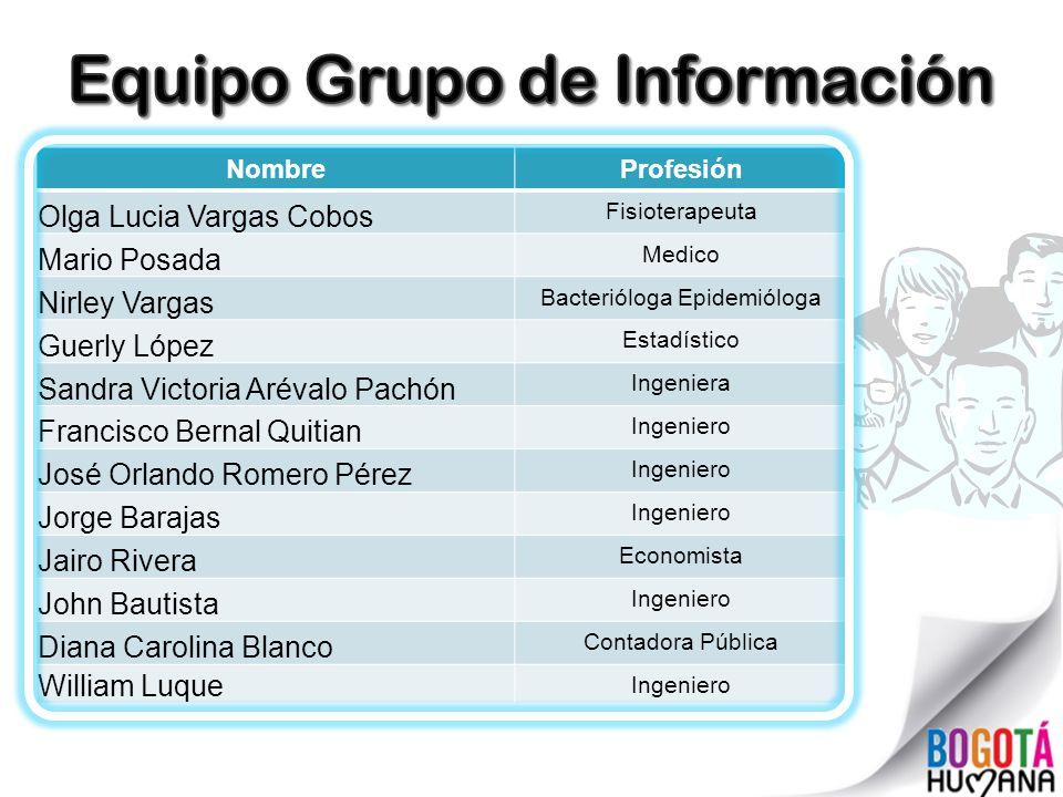 Equipo Grupo de Información