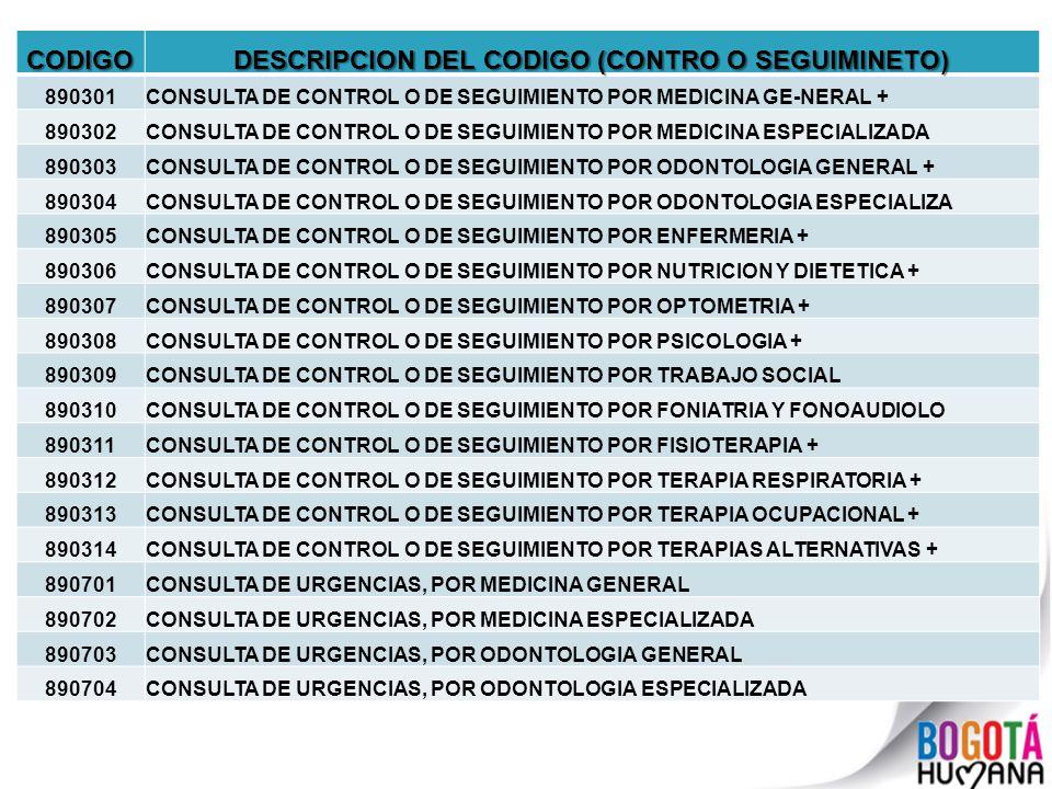 DESCRIPCION DEL CODIGO (CONTRO O SEGUIMINETO)