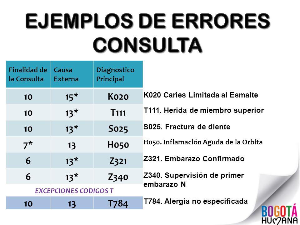 EJEMPLOS DE ERRORES CONSULTA
