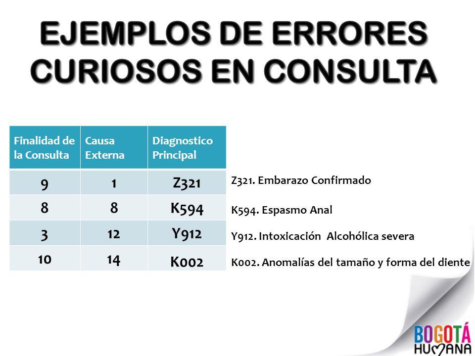 EJEMPLOS DE ERRORES CURIOSOS EN CONSULTA
