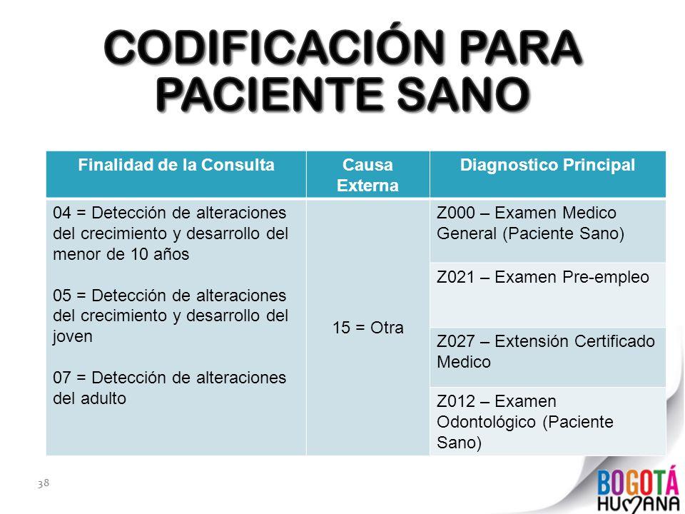 Finalidad de la Consulta Diagnostico Principal