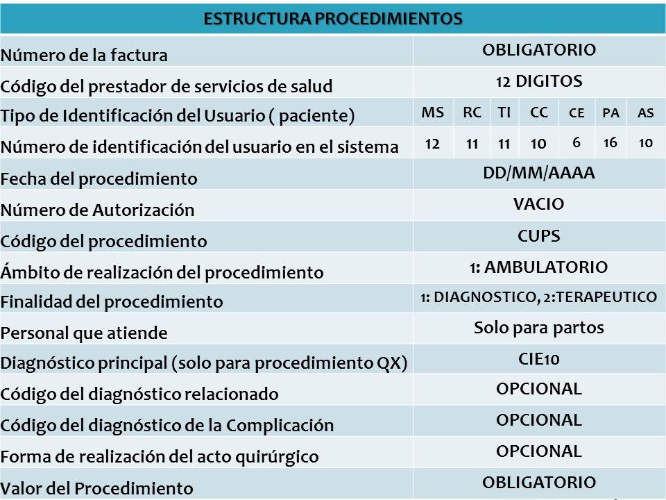 ESTRUCTURA PROCEDIMIENTOS 1: DIAGNOSTICO, 2:TERAPEUTICO