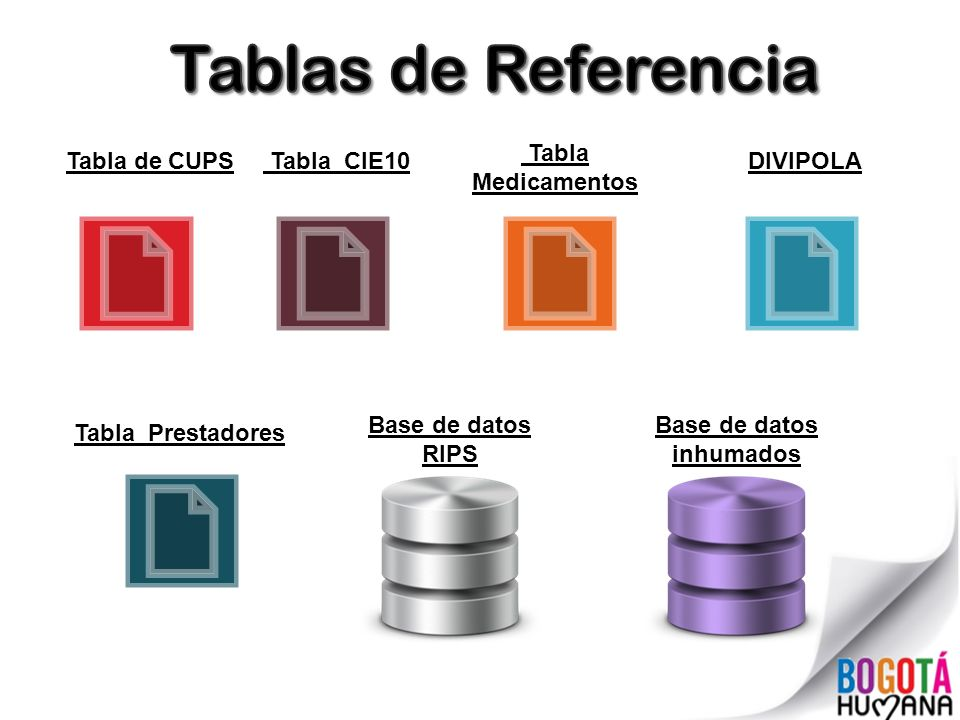 Base de datos inhumados