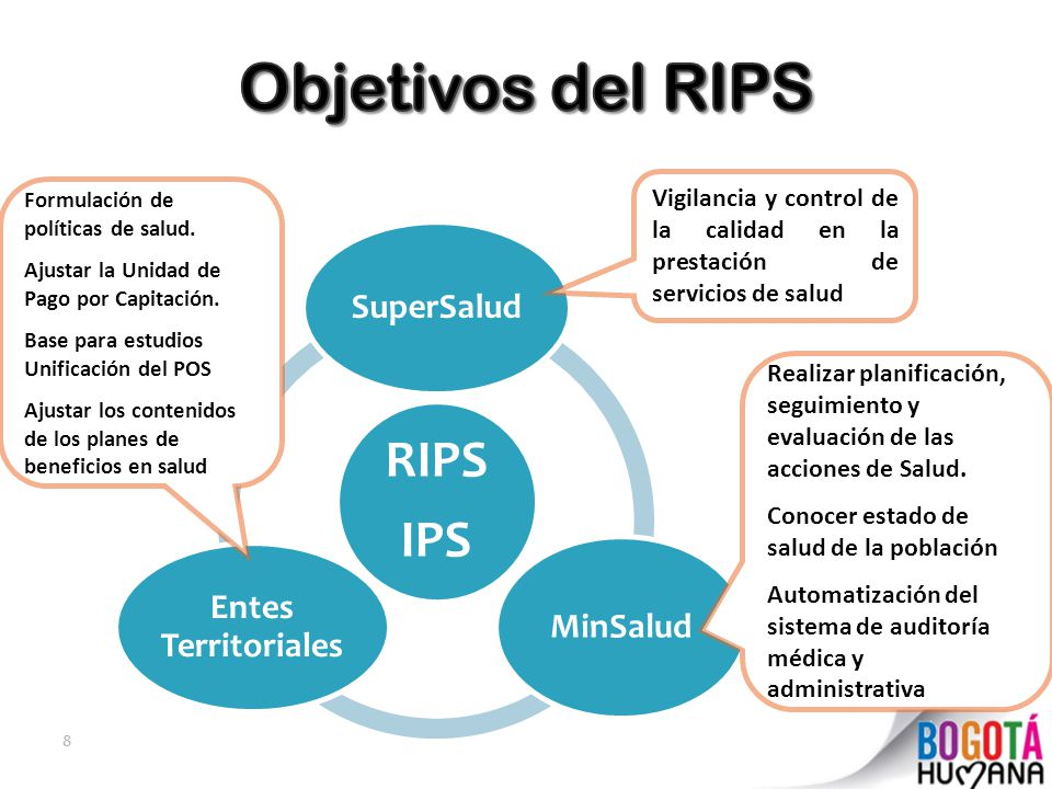 Objetivos del RIPS RIPS IPS SuperSalud Entes Territoriales MinSalud