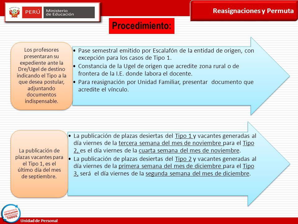 Procedimiento: Reasignaciones y Permuta Unidad de Personal