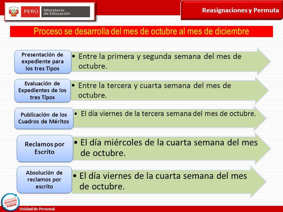 Proceso se desarrolla del mes de octubre al mes de diciembre