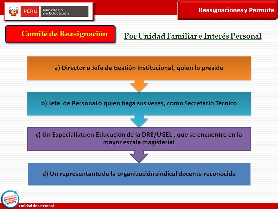 Comité de Reasignación Por Unidad Familiar e Interés Personal