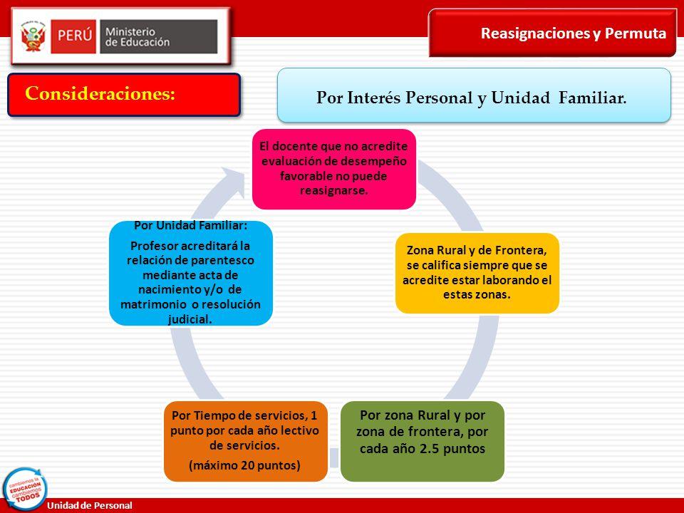 Consideraciones: Reasignaciones y Permuta