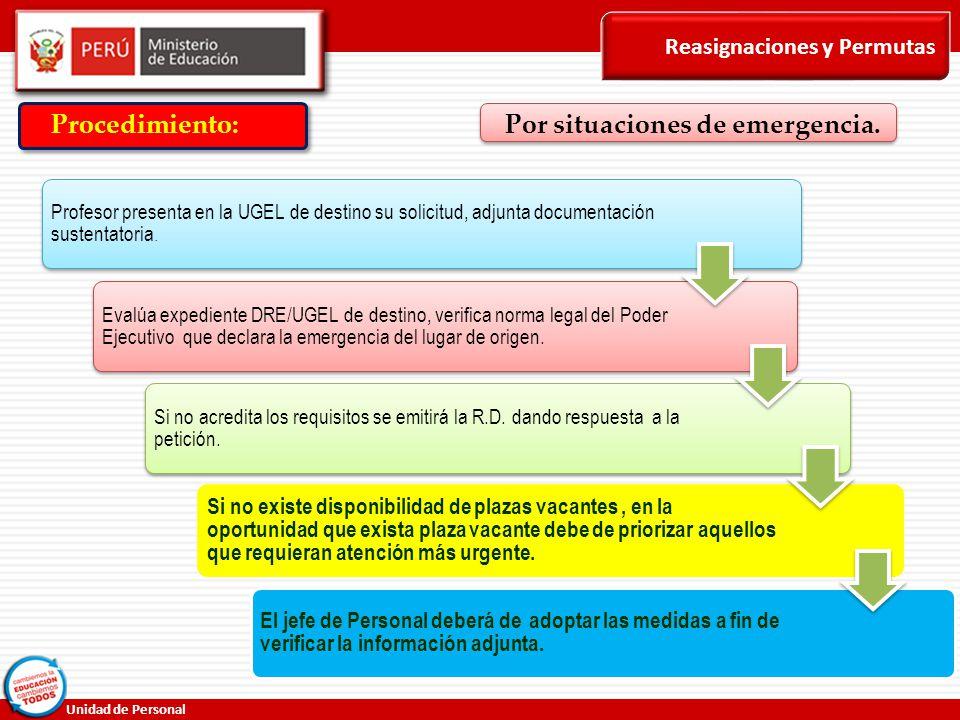 Por situaciones de emergencia.