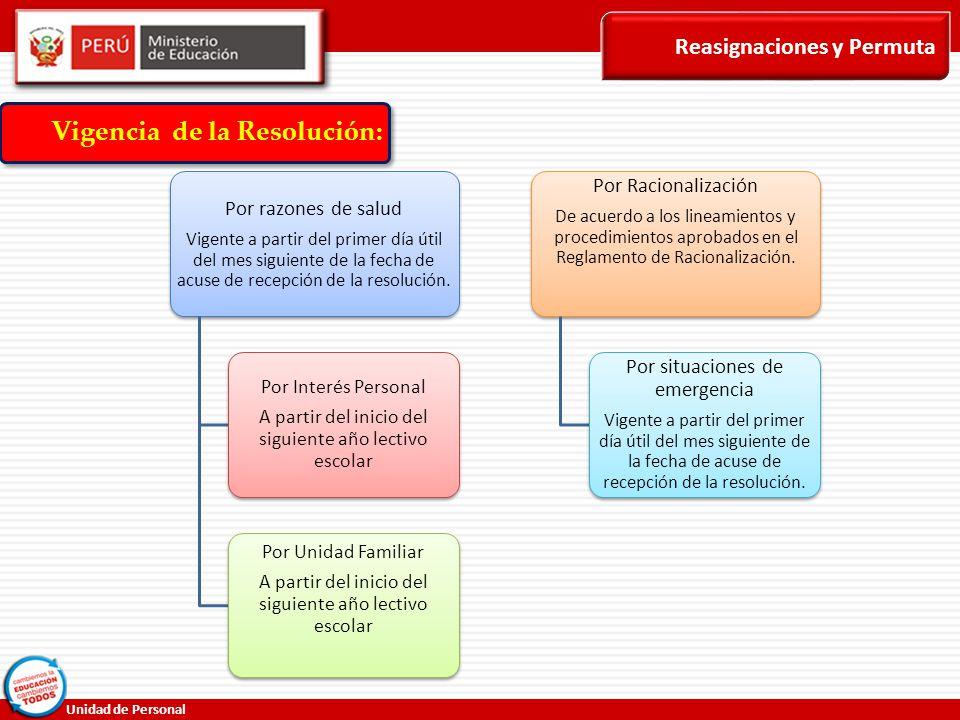 Vigencia de la Resolución: