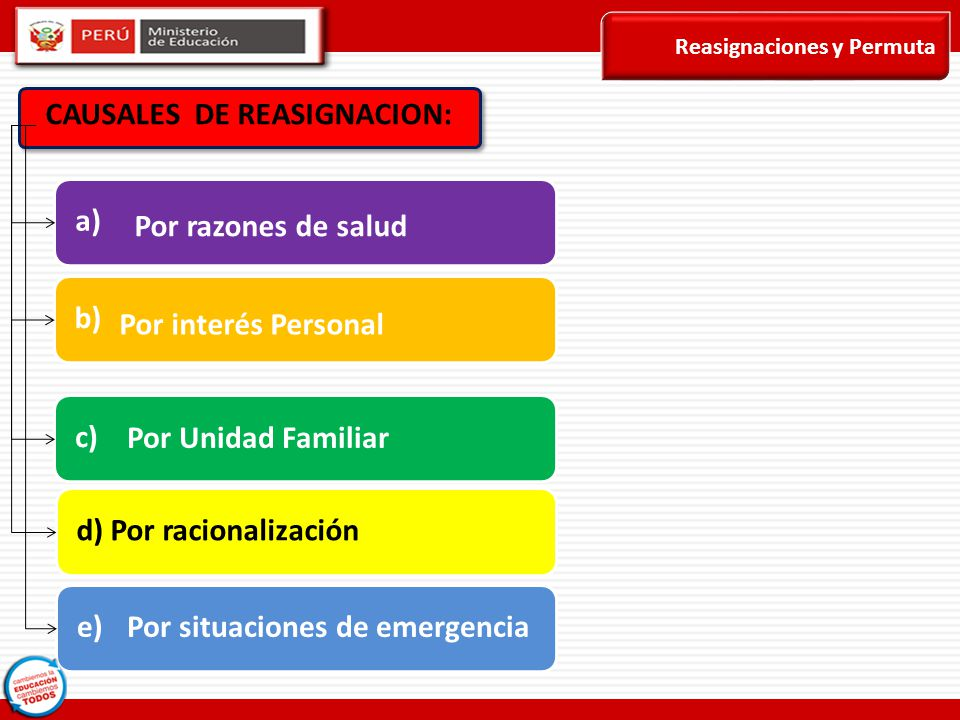 CAUSALES DE REASIGNACION: