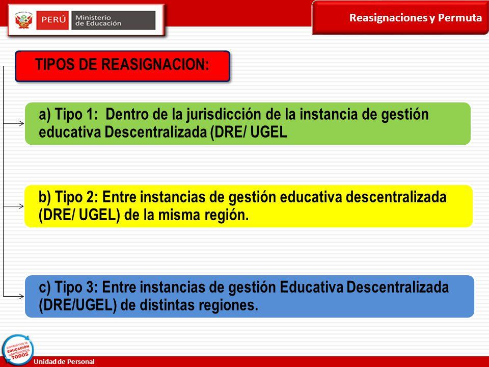 TIPOS DE REASIGNACION: