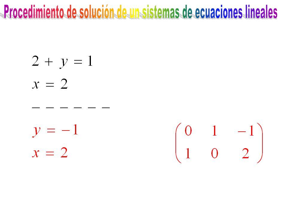 Procedimiento de solución de un sistemas de ecuaciones lineales
