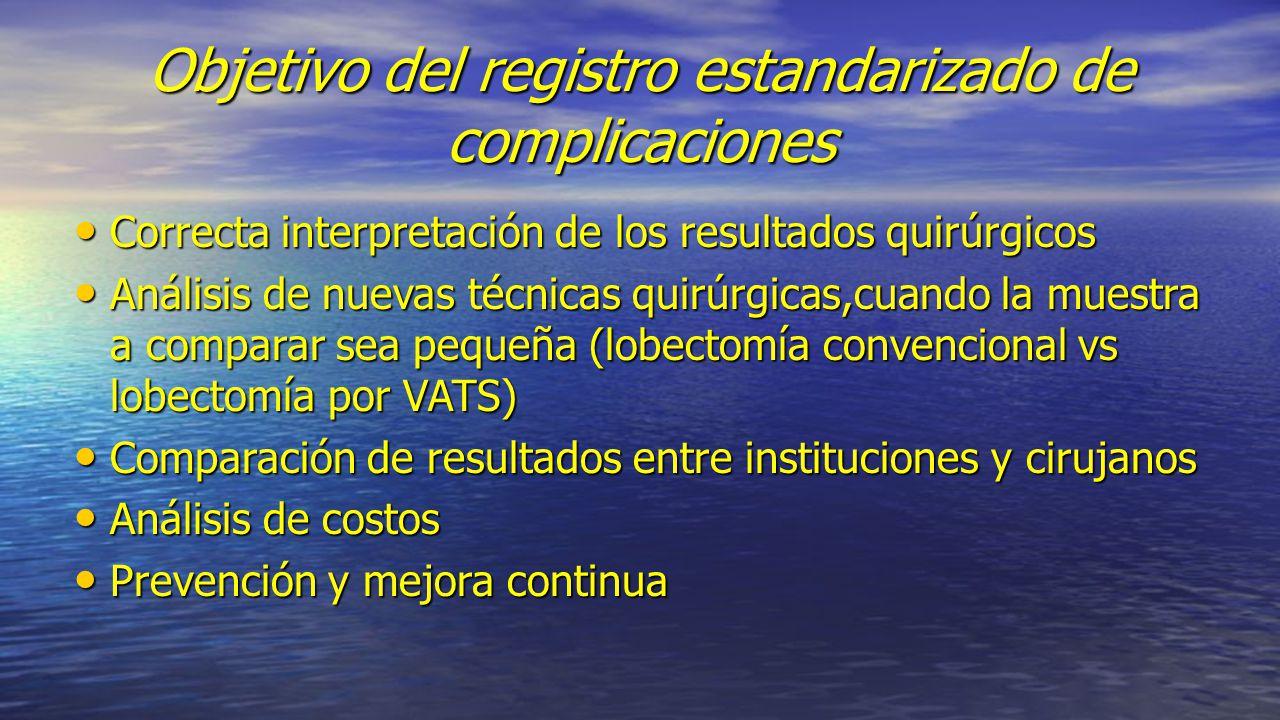 Objetivo del registro estandarizado de complicaciones