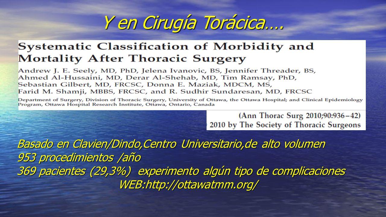 Y en Cirugía Torácica…. Basado en Clavien/Dindo,Centro Universitario,de alto volumen. 953 procedimientos /año.