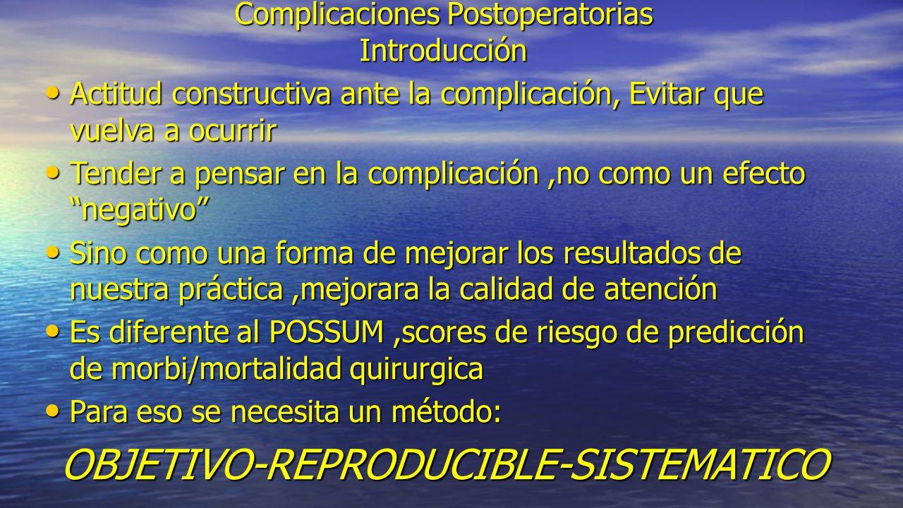 Complicaciones Postoperatorias Introducción