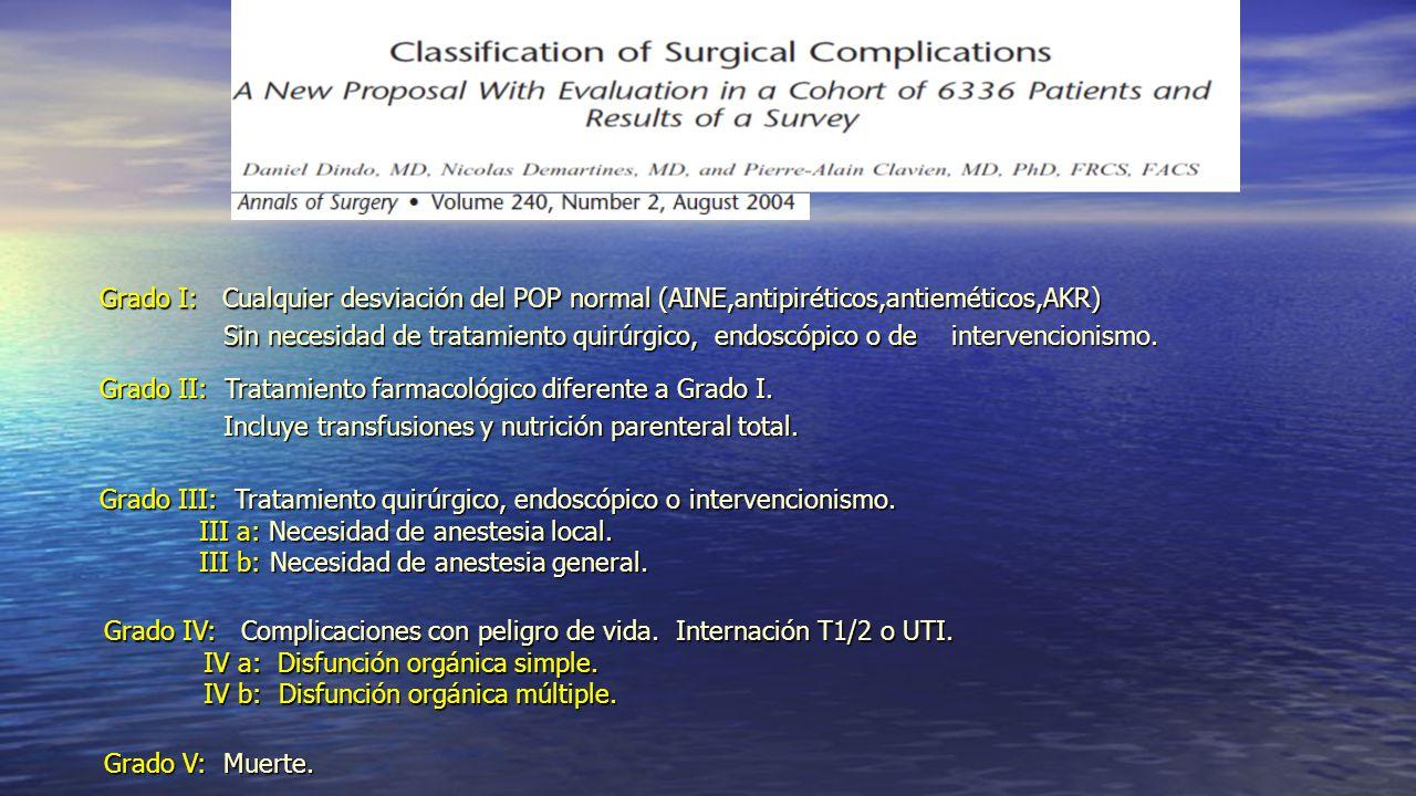 Grado I: Cualquier desviación del POP normal (AINE,antipiréticos,antieméticos,AKR)