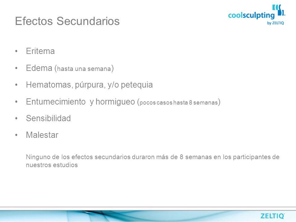 Efectos Secundarios Eritema Edema (hasta una semana)