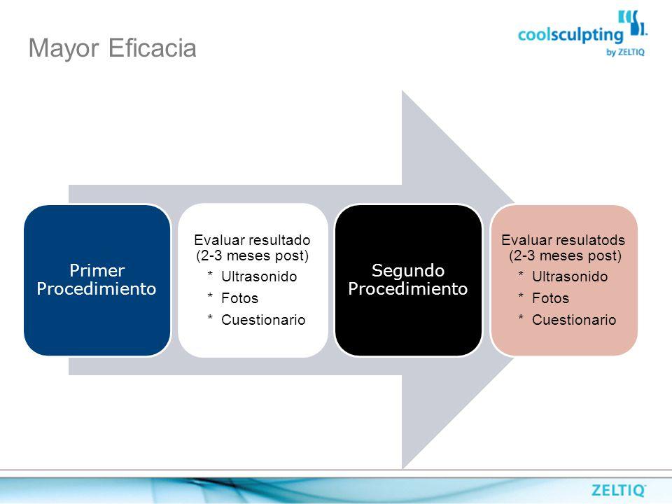 Mayor Eficacia Evaluar resulatods Evaluar resultado (2-3 meses post)