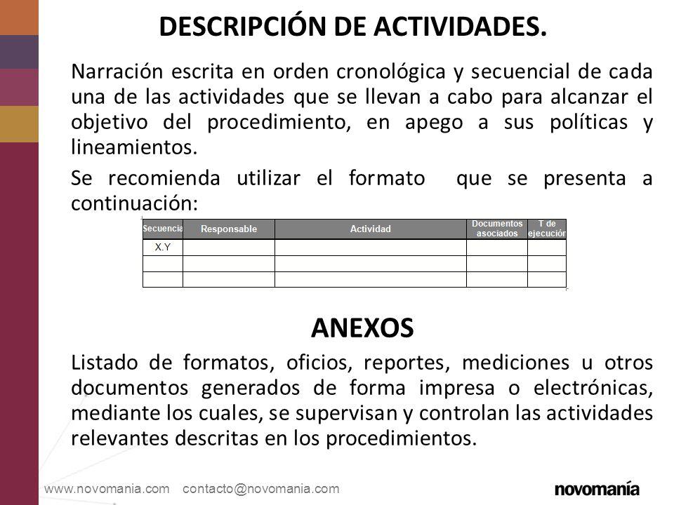DESCRIPCIÓN DE ACTIVIDADES.