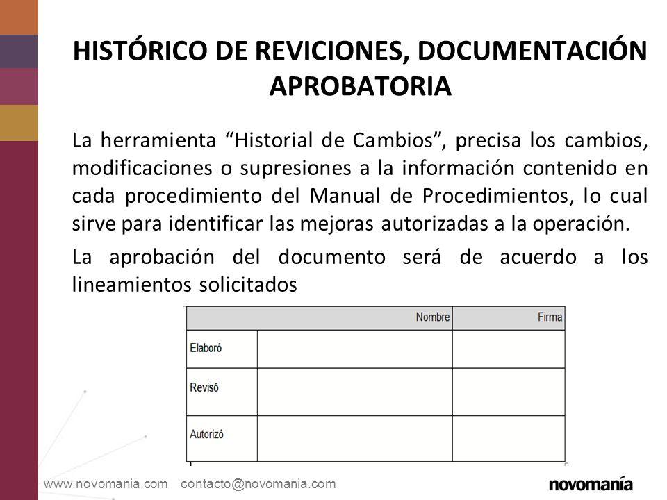 HISTÓRICO DE REVICIONES, DOCUMENTACIÓN APROBATORIA