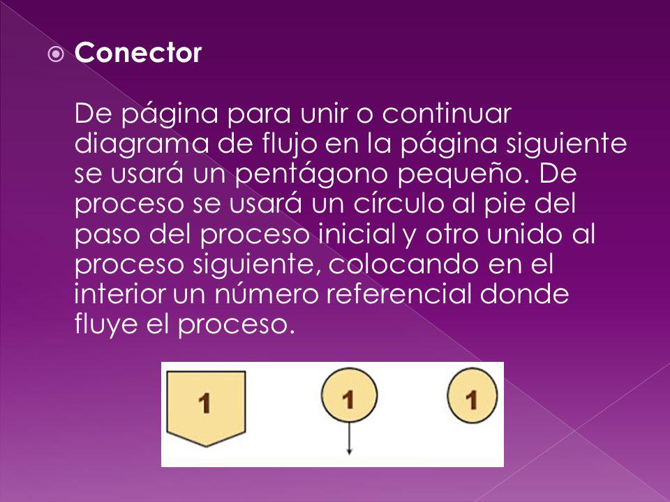 Conector De página para unir o continuar diagrama de flujo en la página siguiente se usará un pentágono pequeño.