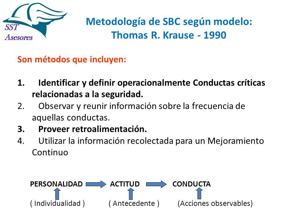 Metodología de SBC según modelo: Thomas R. Krause - 1990