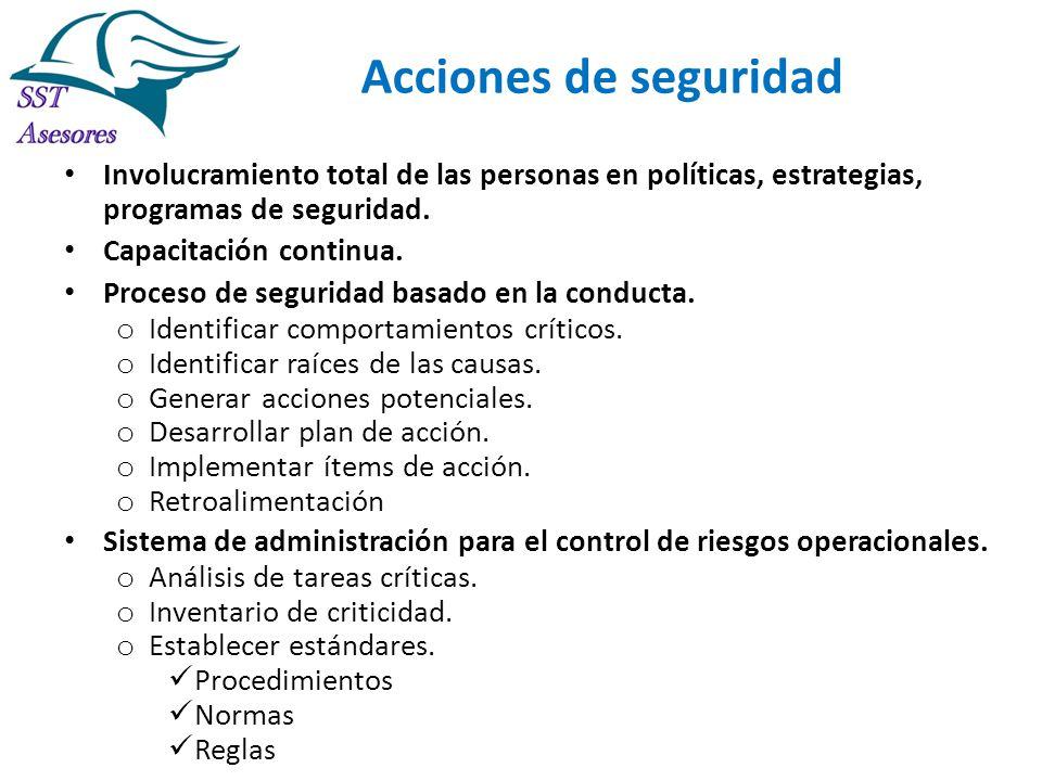 Acciones de seguridad Involucramiento total de las personas en políticas, estrategias, programas de seguridad.