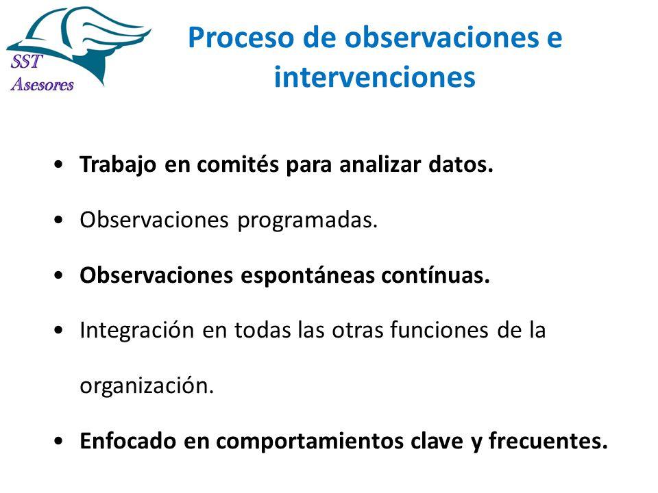 Proceso de observaciones e intervenciones