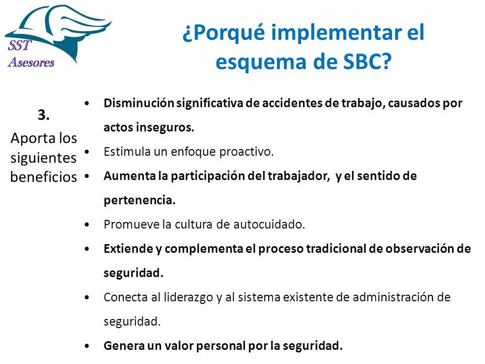 ¿Porqué implementar el esquema de SBC