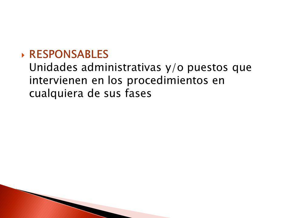 RESPONSABLES Unidades administrativas y/o puestos que intervienen en los procedimientos en cualquiera de sus fases