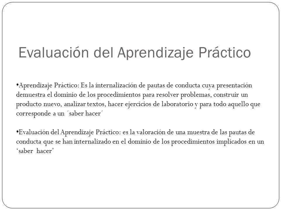 Evaluación del Aprendizaje Práctico