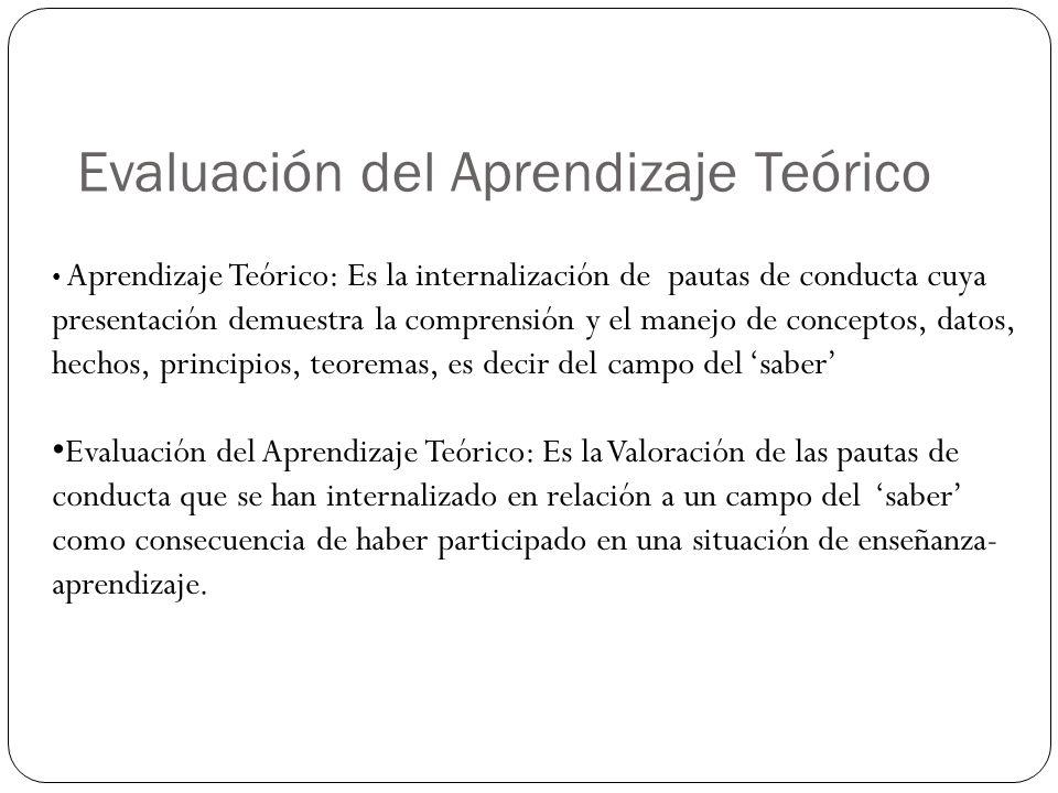 Evaluación del Aprendizaje Teórico