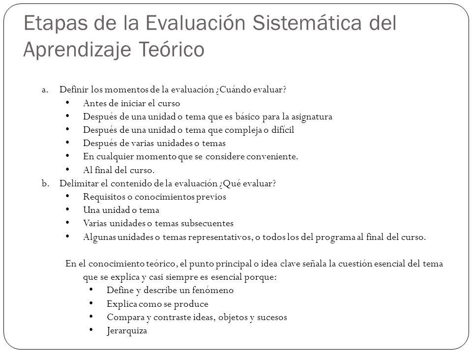 Etapas de la Evaluación Sistemática del Aprendizaje Teórico